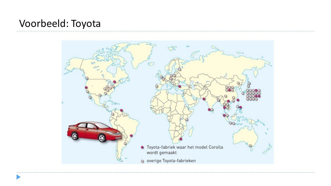 Voorbeeld: Toyota