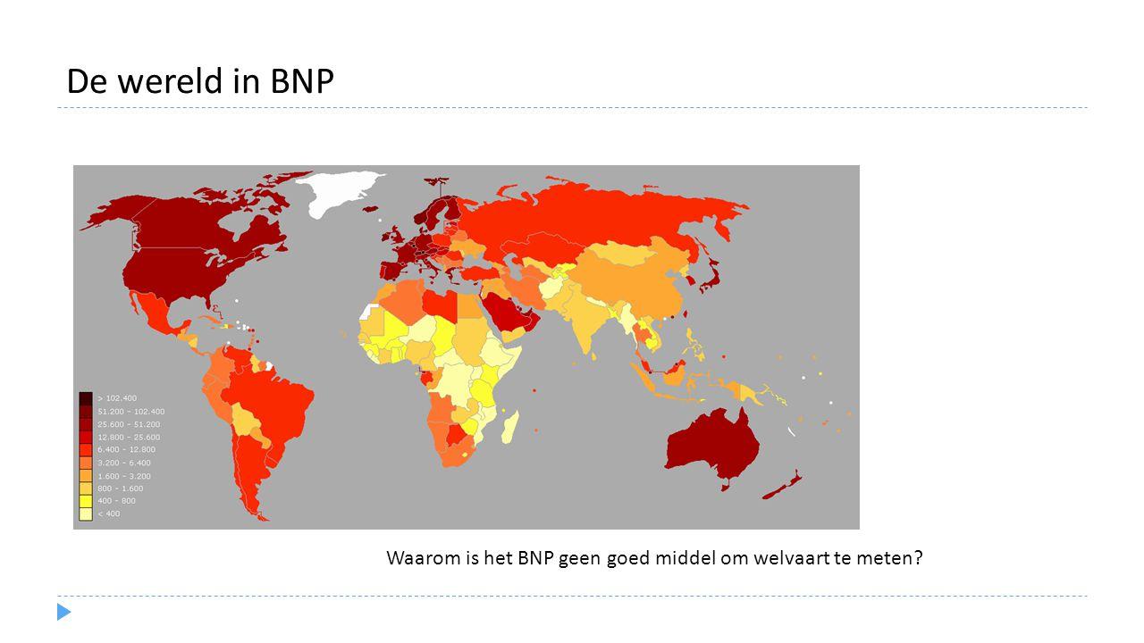 De wereld in BNP Waarom is het BNP geen goed middel om welvaart te meten?