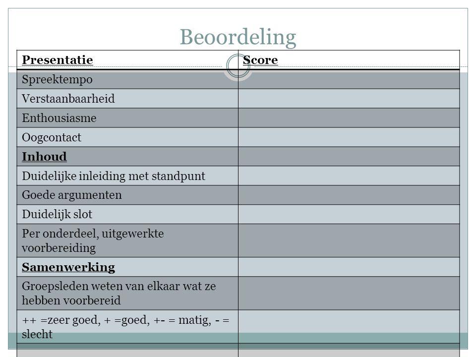 Beoordeling PresentatieScore Spreektempo Verstaanbaarheid Enthousiasme Oogcontact Inhoud Duidelijke inleiding met standpunt Goede argumenten Duidelijk