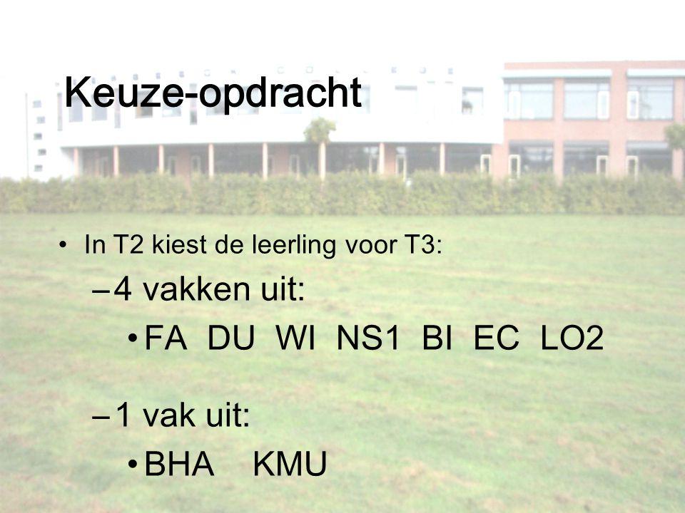 Keuze-opdracht In T2 kiest de leerling voor T3: –4 vakken uit: FA DU WI NS1 BI EC LO2 –1 vak uit: BHA KMU
