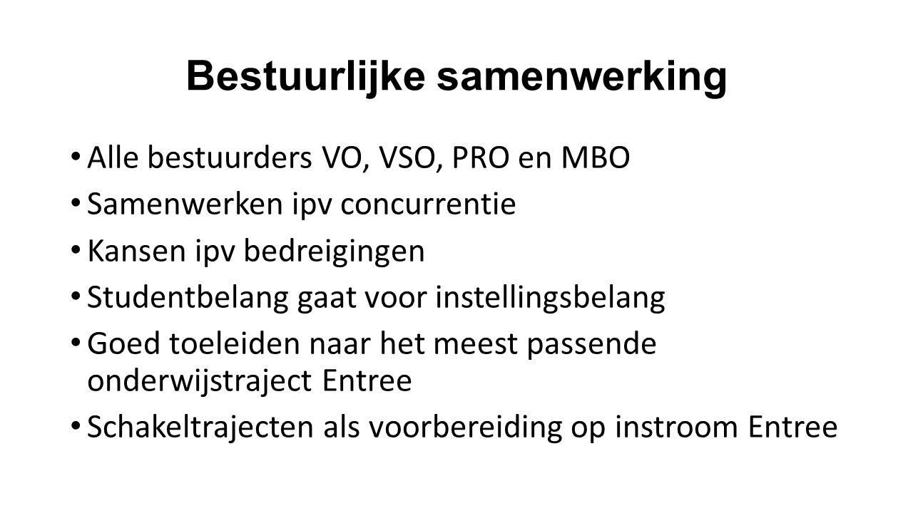 Stand van zaken Evaluatie invoering Entree onderwijs Invoering STEG Verplicht gebruik Intergrip door PRO/VSO met uitstroom vervolgonderwijs Experiment Groningen – Brief kwetsbare jongeren Operationalisren begrippen 'Schoolbaar' en 'Leerbaar' Beschrijven route Onderwijs