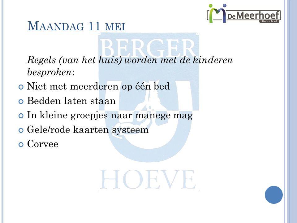 M AANDAG 11 MEI Regels (van het huis) worden met de kinderen besproken : Niet met meerderen op één bed Bedden laten staan In kleine groepjes naar manege mag Gele/rode kaarten systeem Corvee