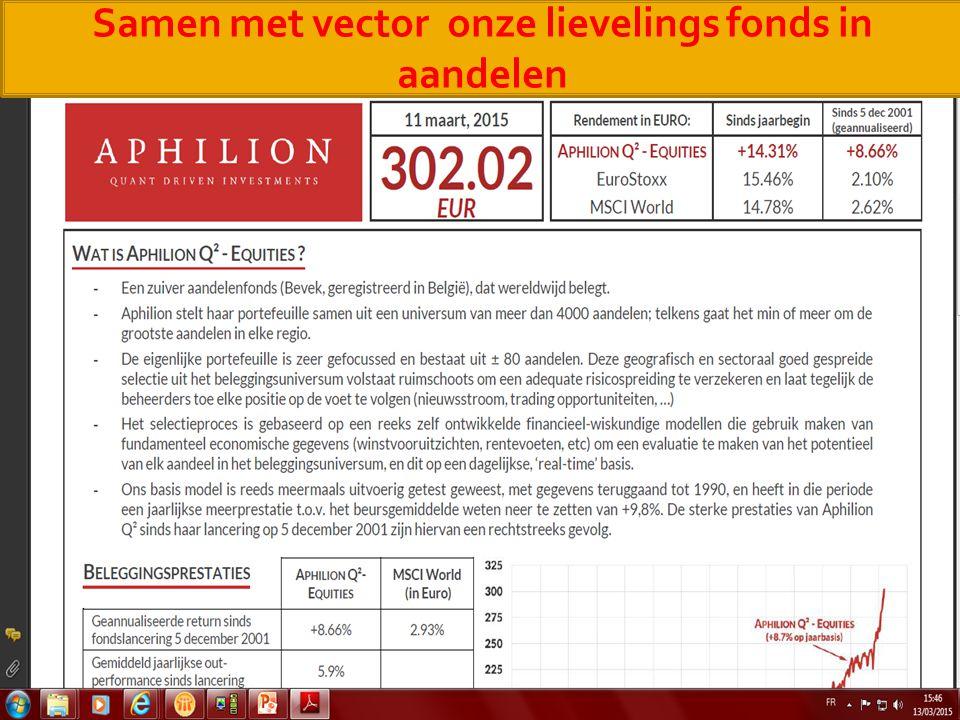 30/07/201540 Samen met vector onze lievelings fonds in aandelen