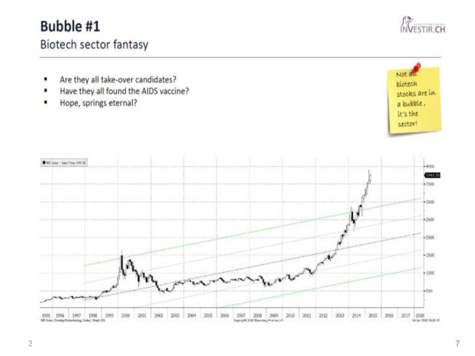 30/07/201538 De ideale portefeuille in fondsen Opgelet deze week verminderen we vector en aphillion naar 0% en verhogen goldmines naar 50%