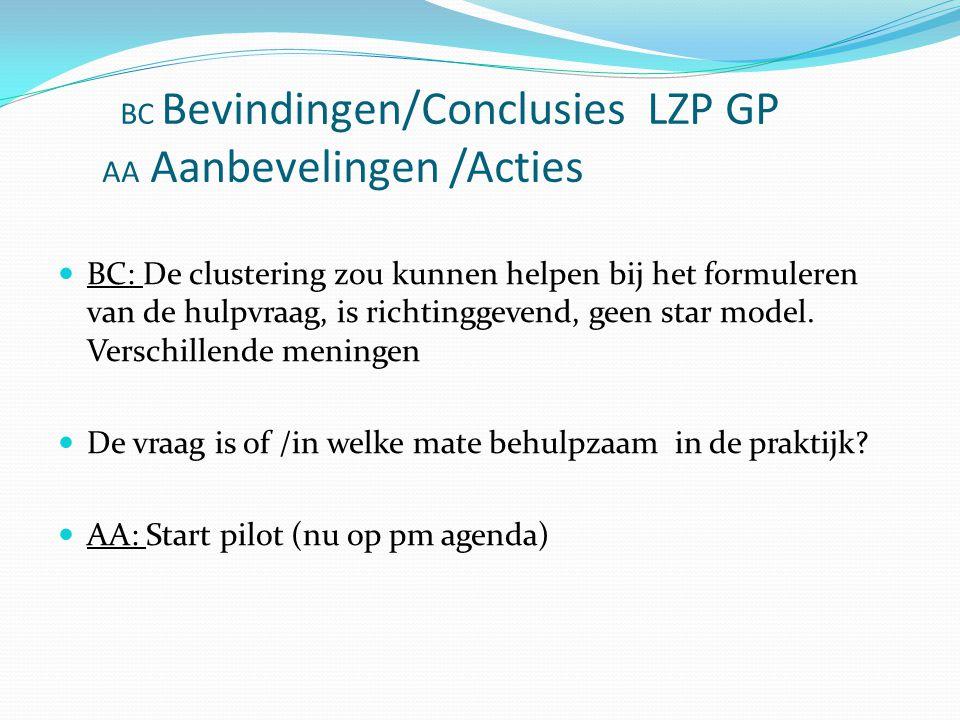 BC Bevindingen/Conclusies LZP GP AA Aanbevelingen /Acties BC: De clustering zou kunnen helpen bij het formuleren van de hulpvraag, is richtinggevend, geen star model.