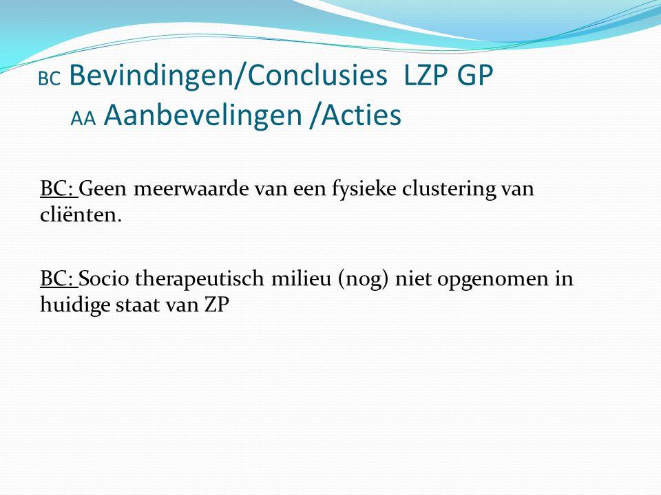 BC Bevindingen/Conclusies LZP GP AA Aanbevelingen /Acties BC: Geen meerwaarde van een fysieke clustering van cliënten. BC: Socio therapeutisch milieu