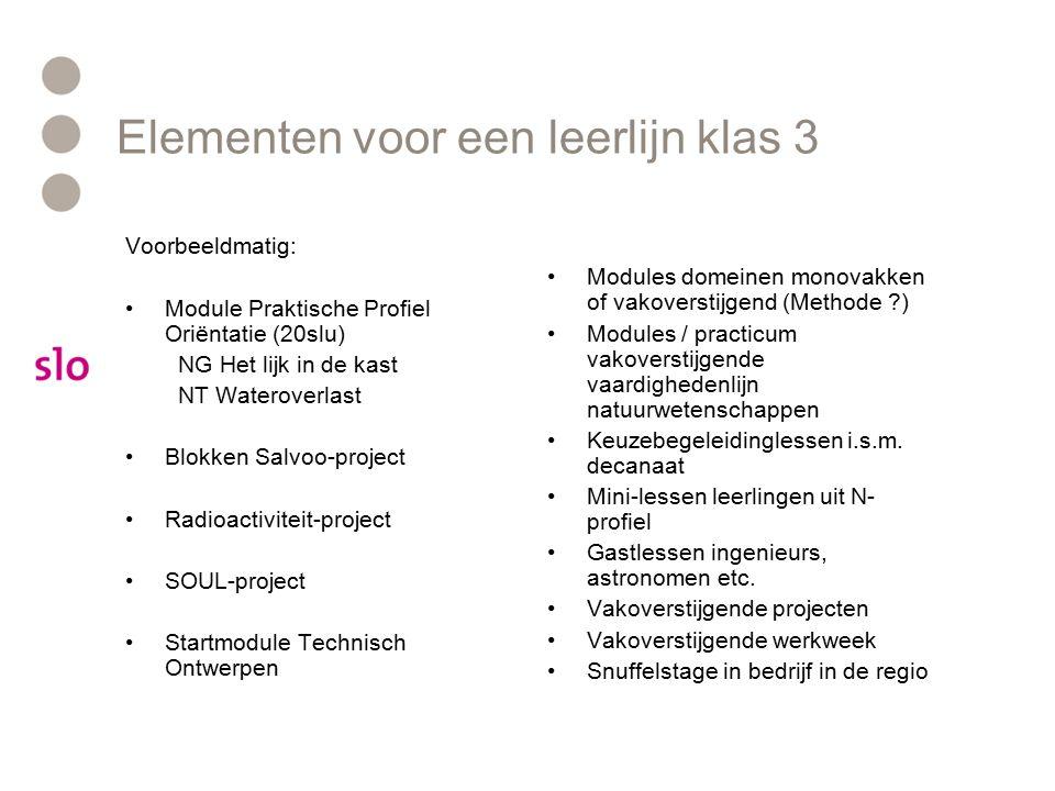 Elementen voor een leerlijn klas 3 Voorbeeldmatig: Module Praktische Profiel Oriëntatie (20slu) NG Het lijk in de kast NT Wateroverlast Blokken Salvoo