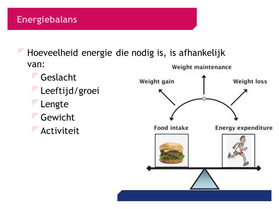 Energiebalans Hoeveelheid energie die nodig is, is afhankelijk van: Geslacht Leeftijd/groei Lengte Gewicht Activiteit