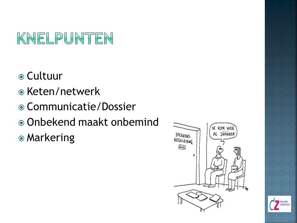  Cultuur  Keten/netwerk  Communicatie/Dossier  Onbekend maakt onbemind  Markering