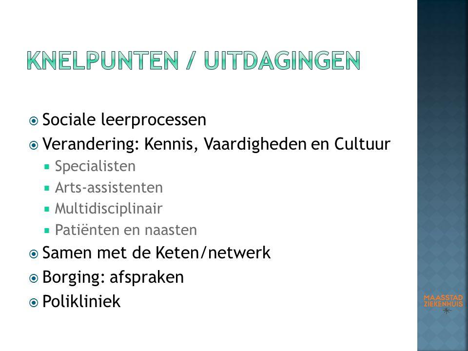  Sociale leerprocessen  Verandering: Kennis, Vaardigheden en Cultuur  Specialisten  Arts-assistenten  Multidisciplinair  Patiënten en naasten 