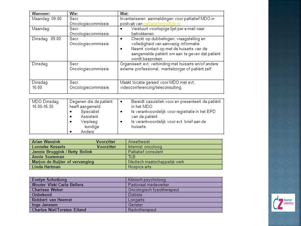 Wanneer:Wie:Wat: Maandag 09.00Secr. Oncologiecommissie Inventariseren aanmeldingen voor palliatief MDO in postvak van palliatiefmdo@dz.nlpalliatiefmdo