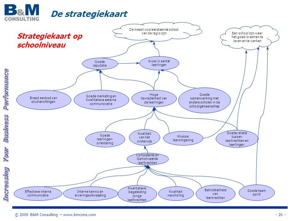 - 20 -© 2009 B&M Consulting – www.bmcons.com Increasing Your Business Performance De strategiekaart Goede reputatie Hoge tevredenheid van de leerlinge
