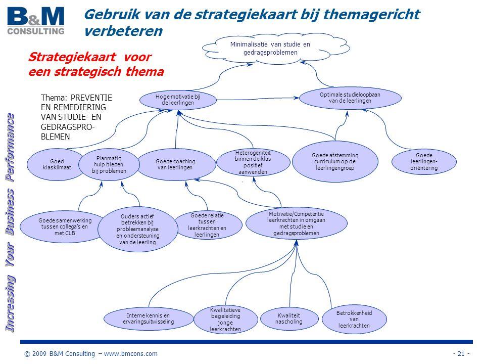 - 21 -© 2009 B&M Consulting – www.bmcons.com Increasing Your Business Performance Gebruik van de strategiekaart bij themagericht verbeteren Hoge motiv