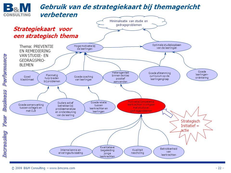 - 22 -© 2009 B&M Consulting – www.bmcons.com Increasing Your Business Performance Gebruik van de strategiekaart bij themagericht verbeteren Hoge motiv