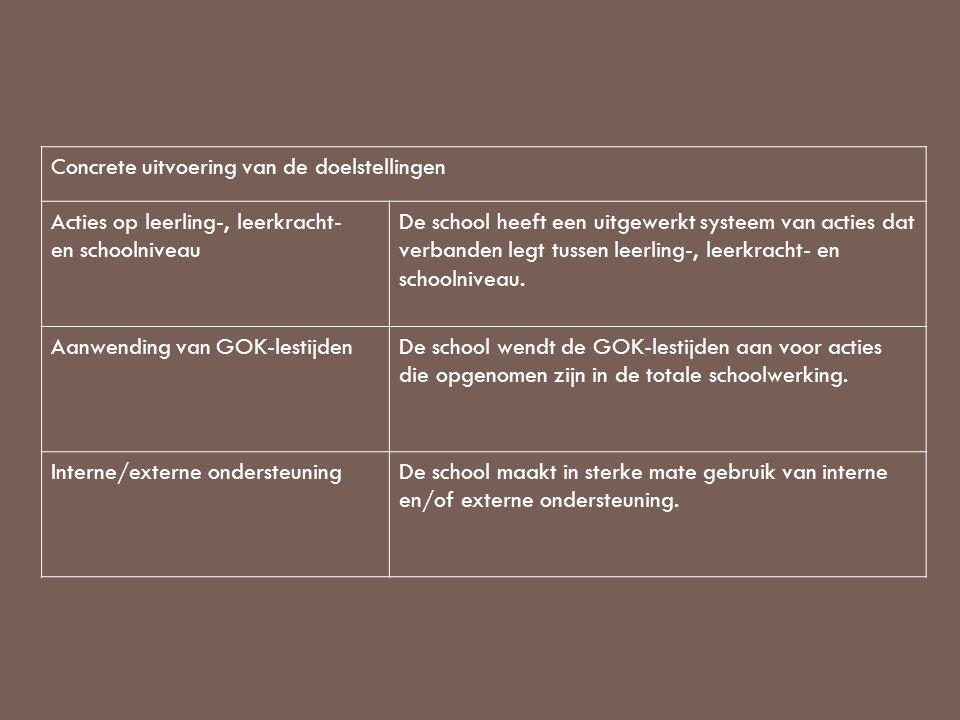 Concrete uitvoering van de doelstellingen Acties op leerling-, leerkracht- en schoolniveau De school heeft een uitgewerkt systeem van acties dat verbanden legt tussen leerling-, leerkracht- en schoolniveau.