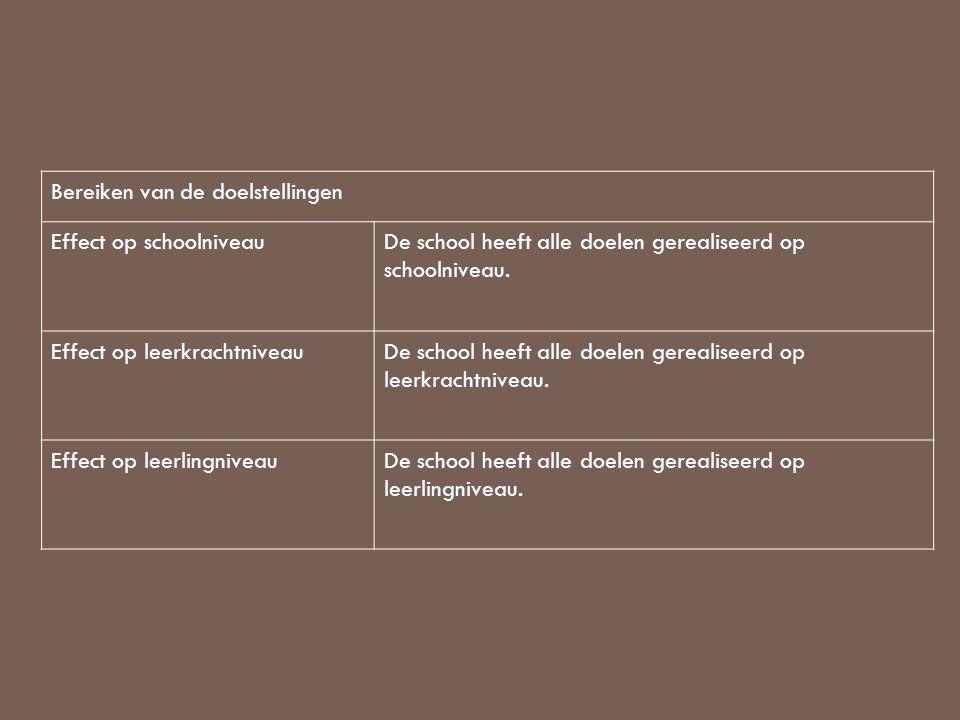 Bereiken van de doelstellingen Effect op schoolniveauDe school heeft alle doelen gerealiseerd op schoolniveau.
