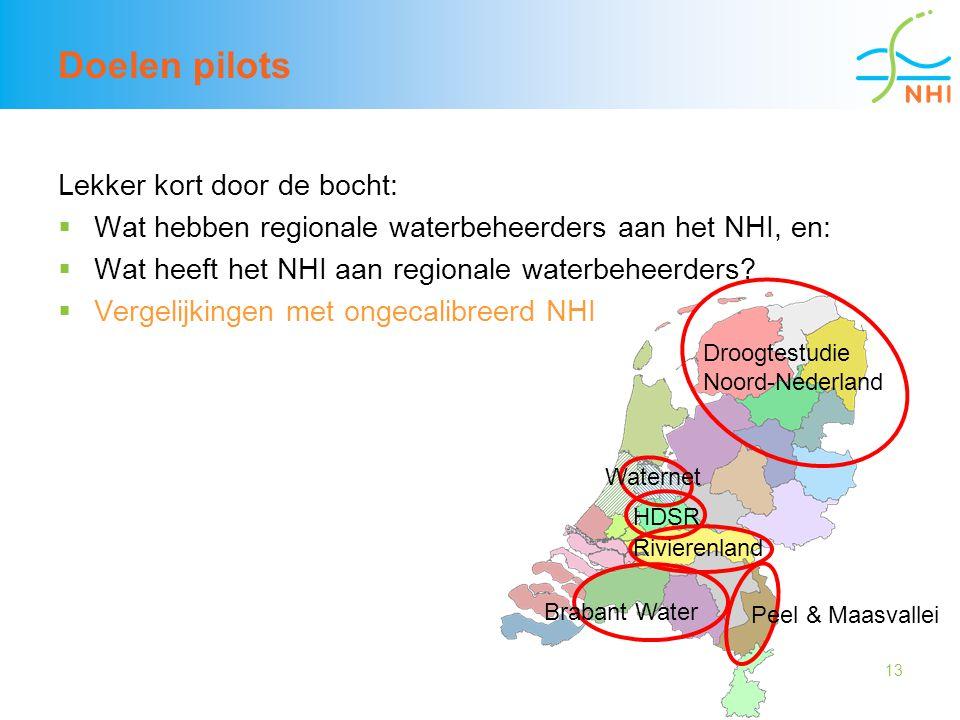13 Doelen pilots Lekker kort door de bocht:  Wat hebben regionale waterbeheerders aan het NHI, en:  Wat heeft het NHI aan regionale waterbeheerders.