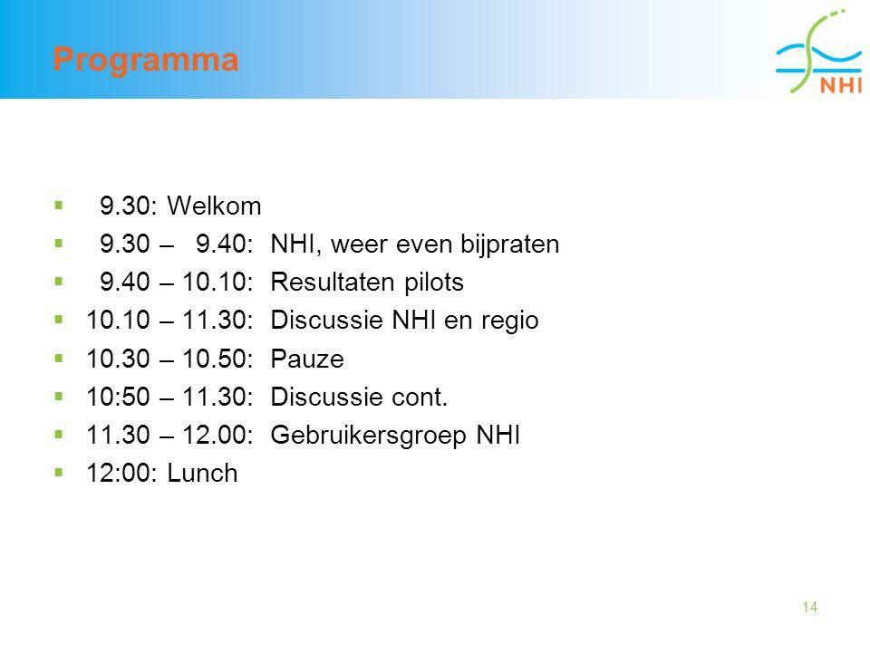 14 Programma  9.30: Welkom  9.30 – 9.40: NHI, weer even bijpraten  9.40 – 10.10: Resultaten pilots  10.10 – 11.30: Discussie NHI en regio  10.30 – 10.50: Pauze  10:50 – 11.30: Discussie cont.