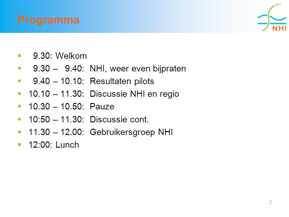 2 Programma  9.30: Welkom  9.30 – 9.40: NHI, weer even bijpraten  9.40 – 10.10: Resultaten pilots  10.10 – 11.30: Discussie NHI en regio  10.30 – 10.50: Pauze  10:50 – 11.30: Discussie cont.