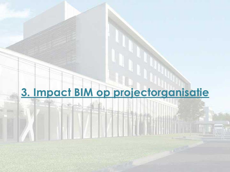 3. Impact BIM op projectorganisatie