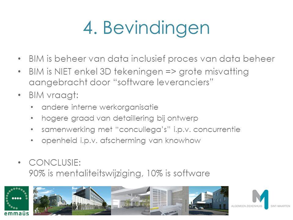 """4. Bevindingen BIM is beheer van data inclusief proces van data beheer BIM is NIET enkel 3D tekeningen => grote misvatting aangebracht door """"software"""