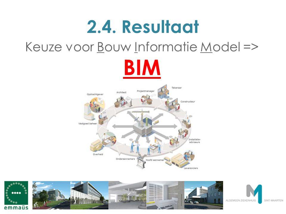 2.4. Resultaat Keuze voor Bouw Informatie Model => BIM