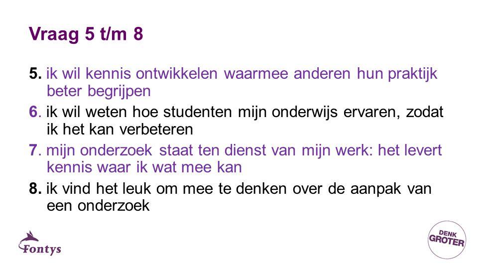 Vraag 5 t/m 8 5.ik wil kennis ontwikkelen waarmee anderen hun praktijk beter begrijpen 6.