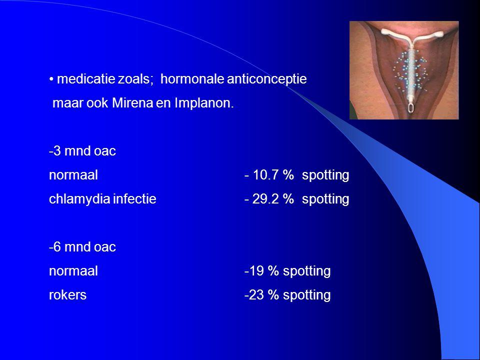 medicatie zoals; hormonale anticonceptie maar ook Mirena en Implanon. -3 mnd oac normaal - 10.7 % spotting chlamydia infectie - 29.2 % spotting -6 mnd