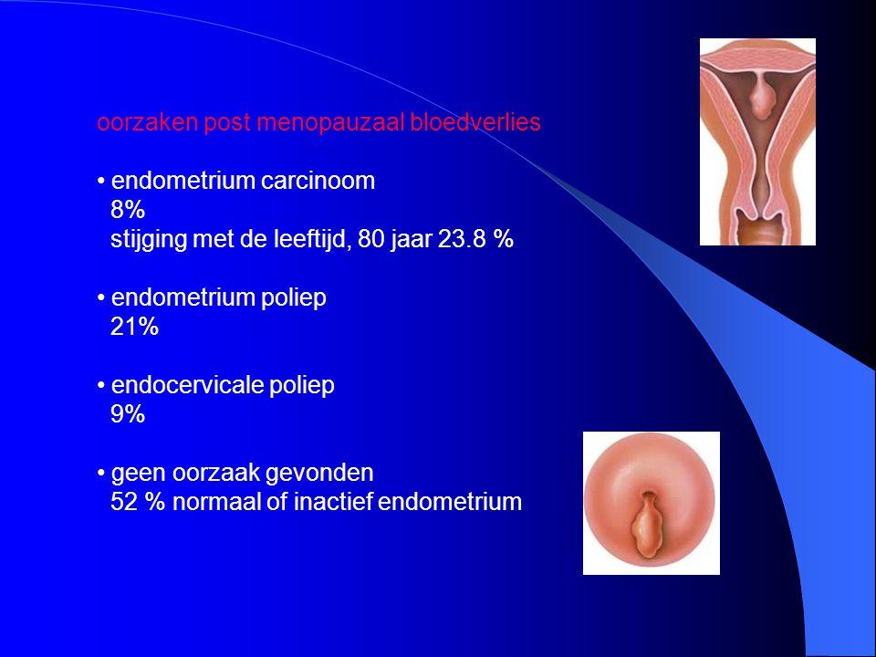 oorzaken post menopauzaal bloedverlies endometrium carcinoom 8% stijging met de leeftijd, 80 jaar 23.8 % endometrium poliep 21% endocervicale poliep 9