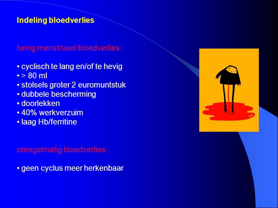 Indeling bloedverlies hevig menstrueel bloedverlies: cyclisch te lang en/of te hevig > 80 ml stolsels groter 2 euromuntstuk dubbele bescherming doorle