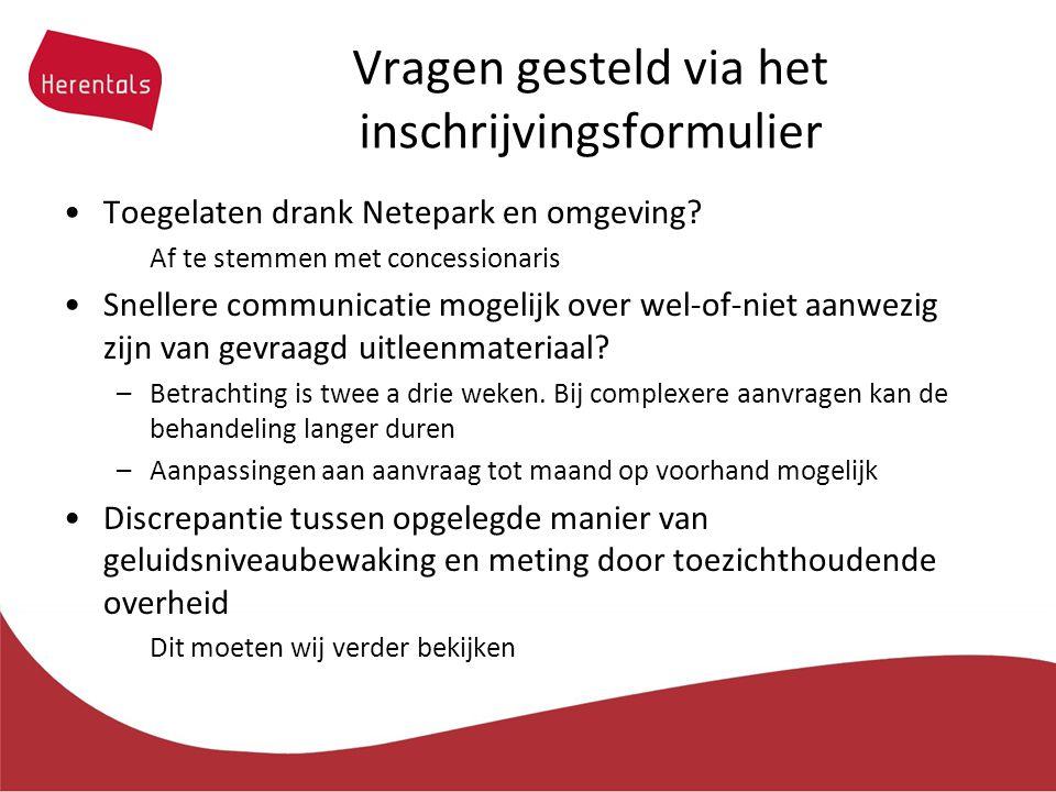Vragen gesteld via het inschrijvingsformulier Toegelaten drank Netepark en omgeving.