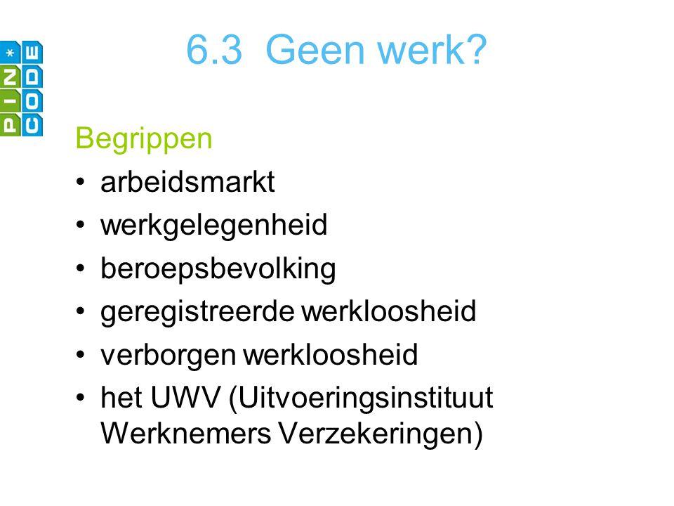 Begrippen arbeidsmarkt werkgelegenheid beroepsbevolking geregistreerde werkloosheid verborgen werkloosheid het UWV (Uitvoeringsinstituut Werknemers Verzekeringen)