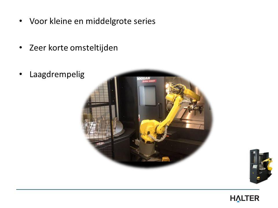 Smart Industry, de ideale wereld Transitie naar de ideale wereld Koplopers redden zich wel Het MKB peloton ook.