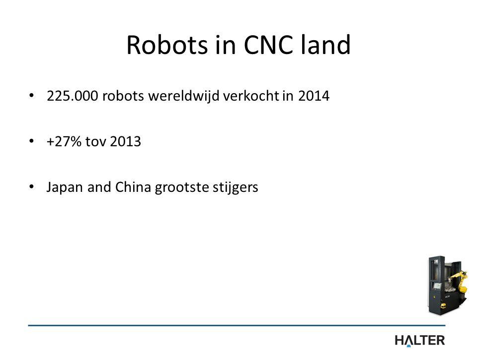 Robots in CNC land 225.000 robots wereldwijd verkocht in 2014 +27% tov 2013 Japan and China grootste stijgers