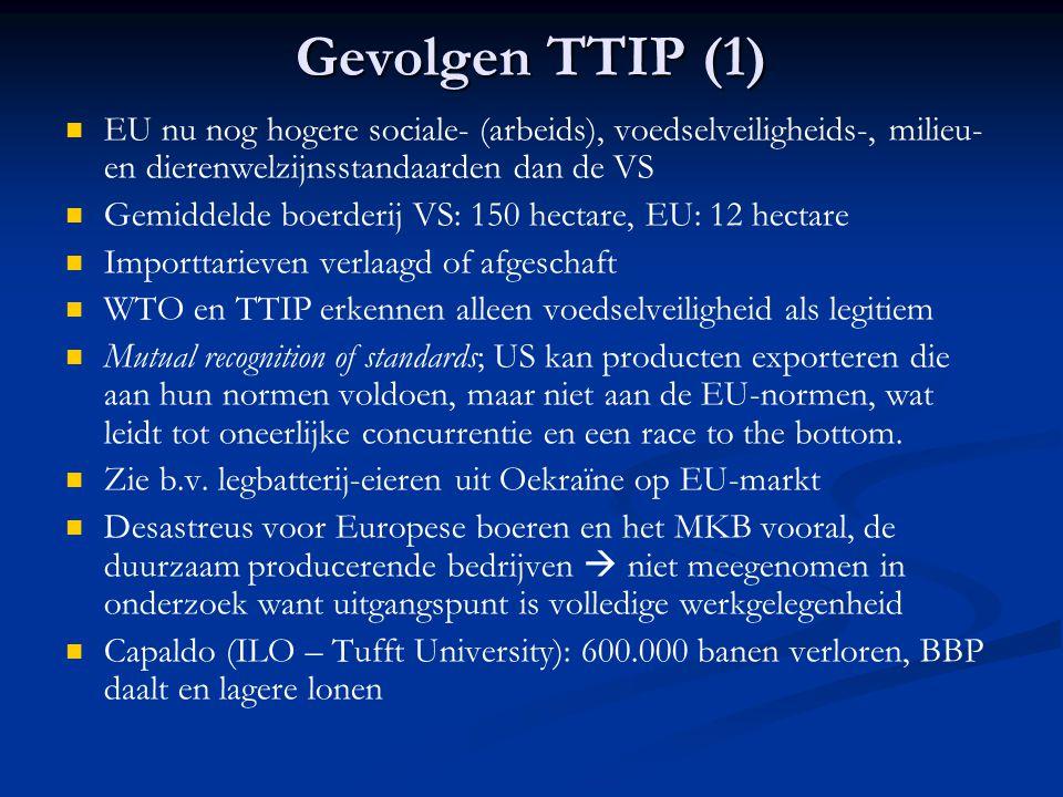 Gevolgen TTIP (1) EU nu nog hogere sociale- (arbeids), voedselveiligheids-, milieu- en dierenwelzijnsstandaarden dan de VS Gemiddelde boerderij VS: 15
