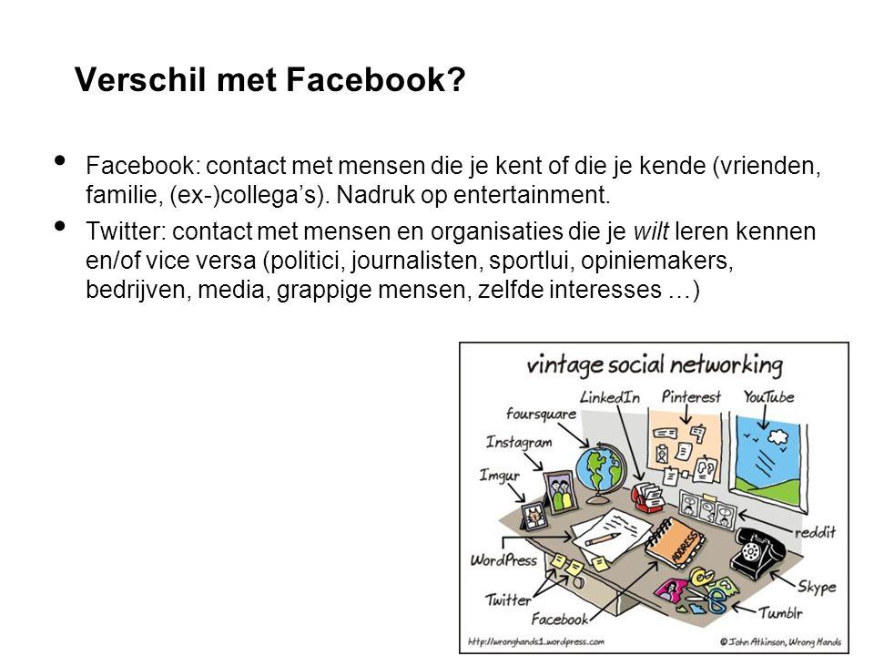 Verschil met Facebook.