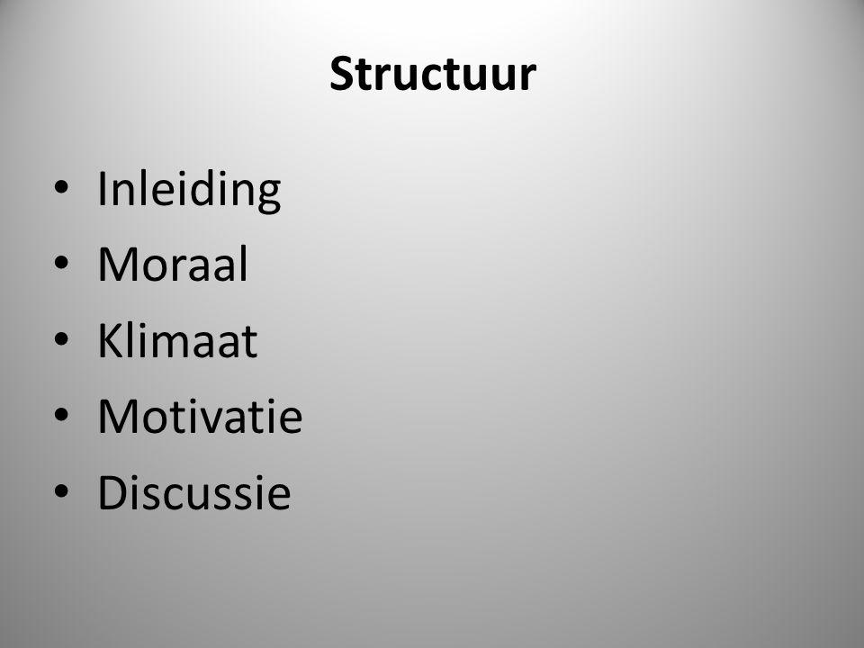 Structuur Inleiding Moraal Klimaat Motivatie Discussie