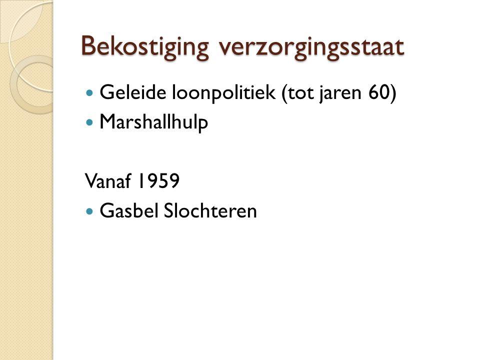 Bekostiging verzorgingsstaat Geleide loonpolitiek (tot jaren 60) Marshallhulp Vanaf 1959 Gasbel Slochteren