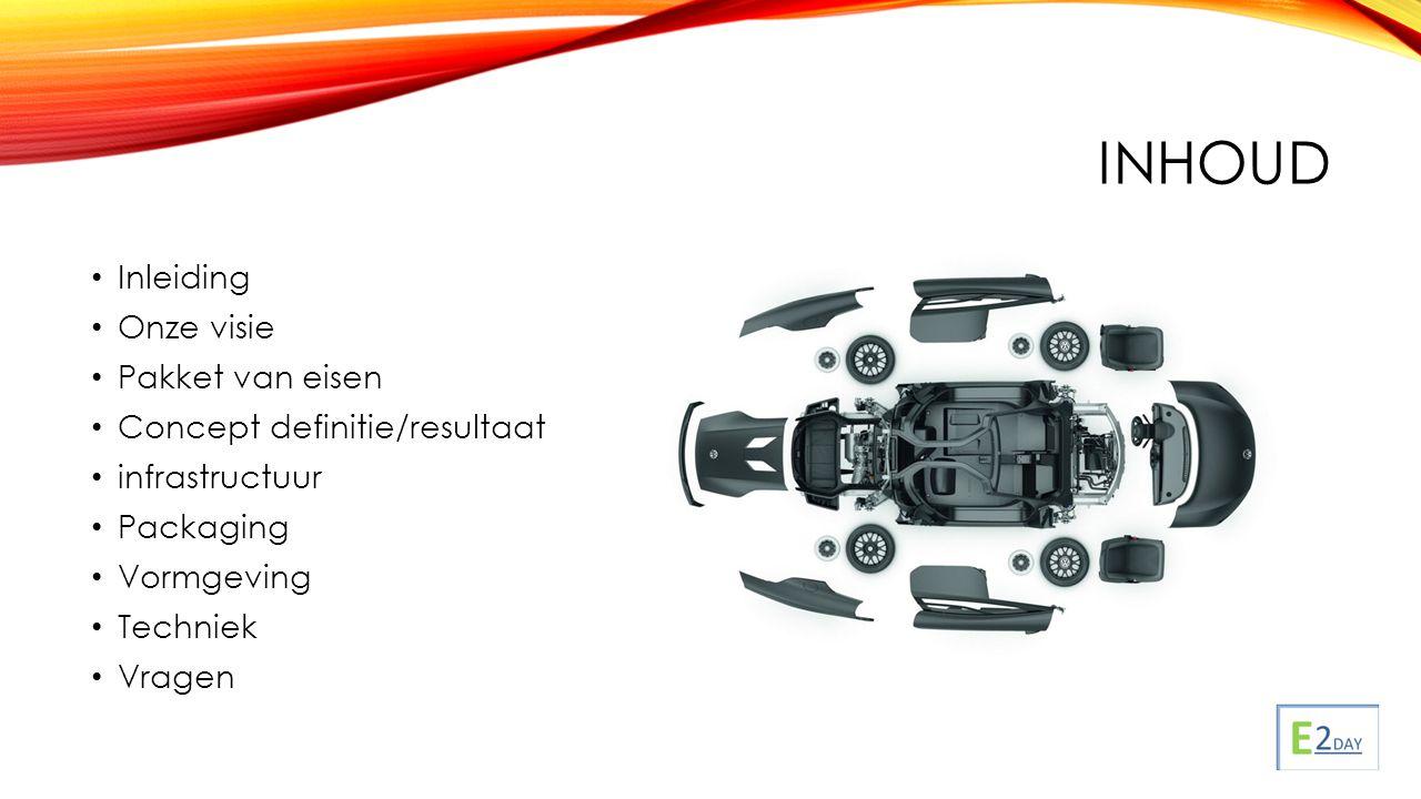 INFRASTRUCTUUR Scenario 3: Werk, auto aan laadpaal.