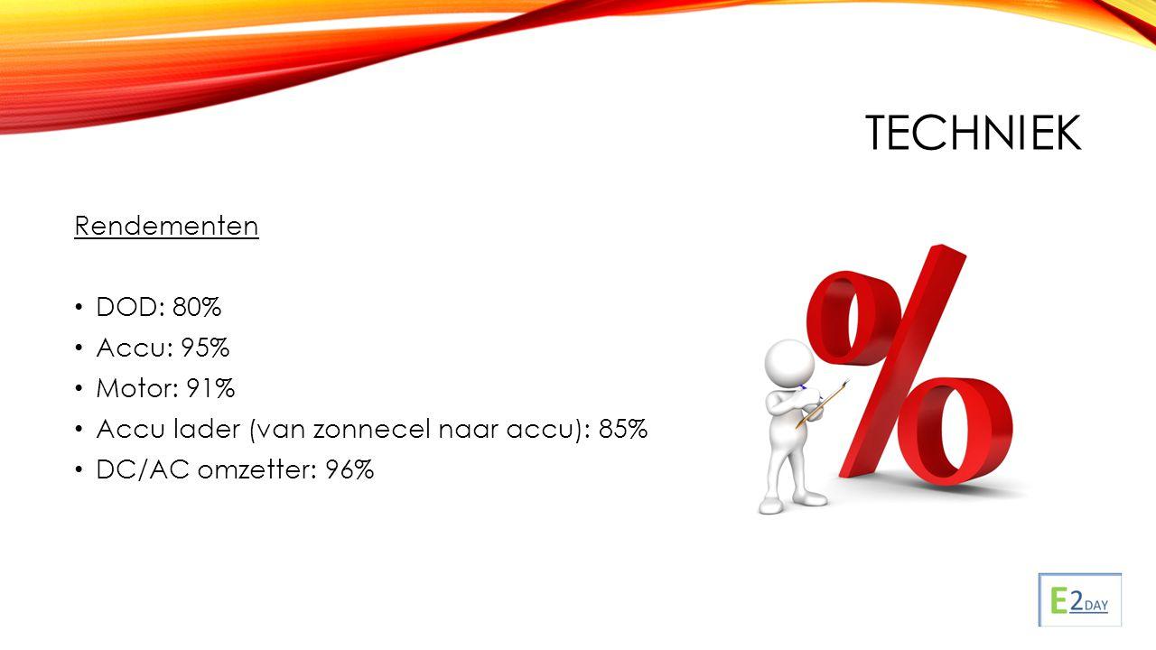 TECHNIEK Rendementen DOD: 80% Accu: 95% Motor: 91% Accu lader (van zonnecel naar accu): 85% DC/AC omzetter: 96%