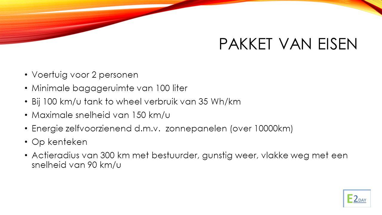 PAKKET VAN EISEN Voertuig voor 2 personen Minimale bagageruimte van 100 liter Bij 100 km/u tank to wheel verbruik van 35 Wh/km Maximale snelheid van 150 km/u Energie zelfvoorzienend d.m.v.