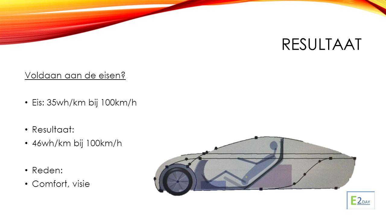 Voldaan aan de eisen? Eis: 35wh/km bij 100km/h Resultaat: 46wh/km bij 100km/h Reden: Comfort, visie