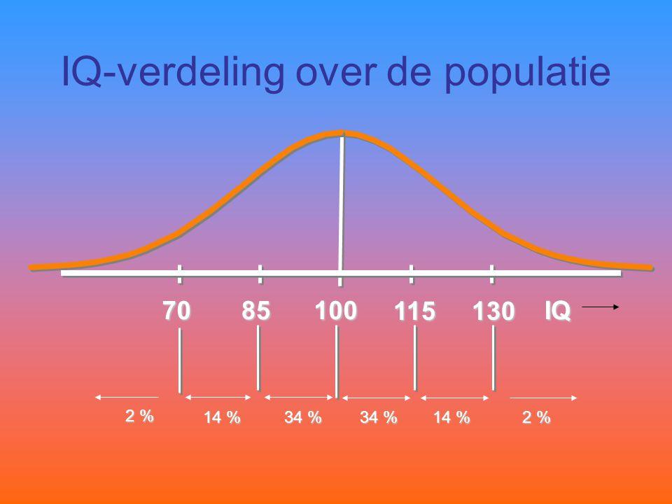IQ-verdeling over de populatie  1008570 34 % 2 % IQ 34 % 14 % 2 % 115130