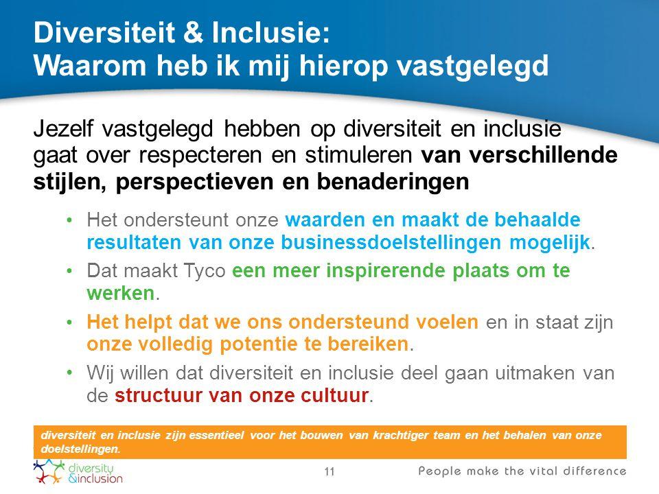 11 Diversiteit & Inclusie: Waarom heb ik mij hierop vastgelegd Jezelf vastgelegd hebben op diversiteit en inclusie gaat over respecteren en stimuleren