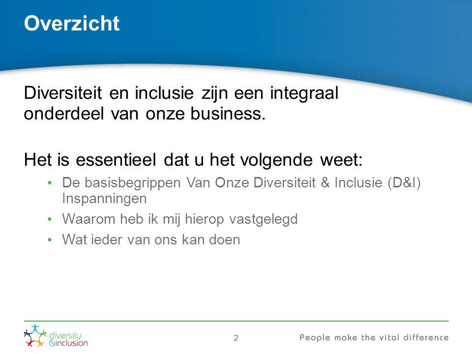 22 Overzicht Diversiteit en inclusie zijn een integraal onderdeel van onze business. Het is essentieel dat u het volgende weet: De basisbegrippen Van