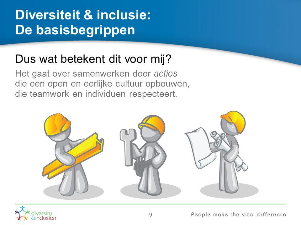 99 Diversiteit & inclusie: De basisbegrippen Dus wat betekent dit voor mij? Het gaat over samenwerken door acties die een open en eerlijke cultuur opb