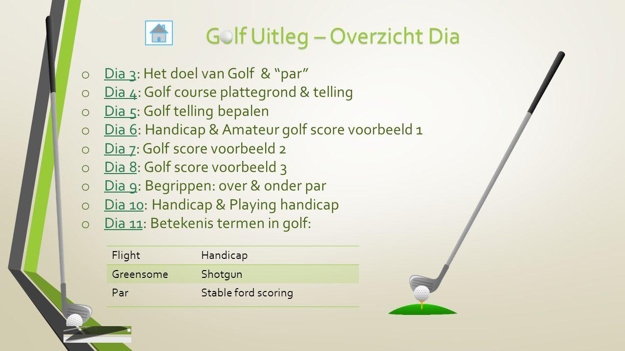 "Golf Uitleg – Overzicht Dia o Dia 3: Het doel van Golf & ""par"" Dia 3 o Dia 4: Golf course plattegrond & telling Dia 4 o Dia 5: Golf telling bepalen Di"