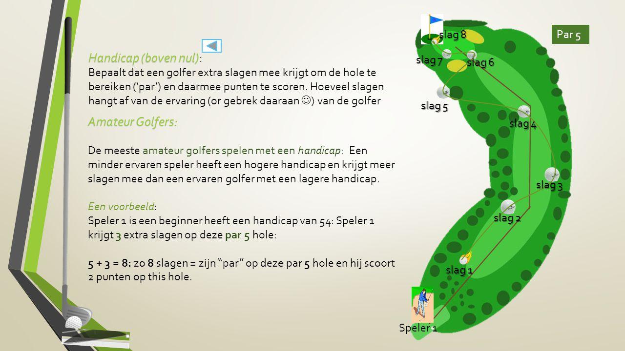 Amateur Golfers: Amateur Golfers: De meeste amateur golfers spelen met een handicap: Een minder ervaren speler heeft een hogere handicap en krijgt mee