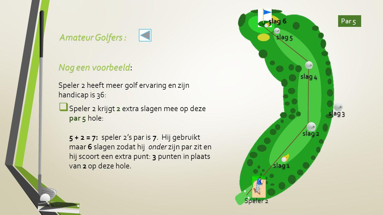 Amateur Golfers : Nog een voorbeeld Nog een voorbeeld: Speler 2 heeft meer golf ervaring en zijn handicap is 36:  Speler 2 krijgt 2 extra slagen mee