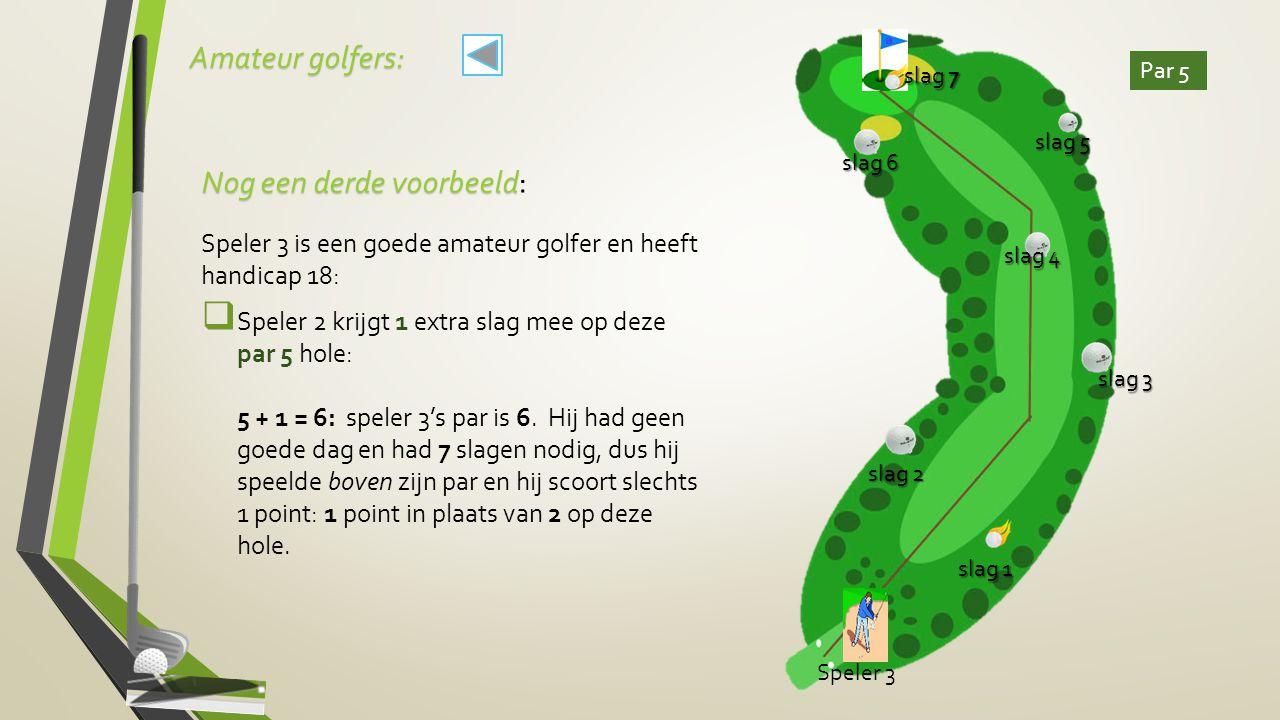 Amateur golfers: Nog een derde voorbeeld Nog een derde voorbeeld: Speler 3 is een goede amateur golfer en heeft handicap 18:  Speler 2 krijgt 1 extra